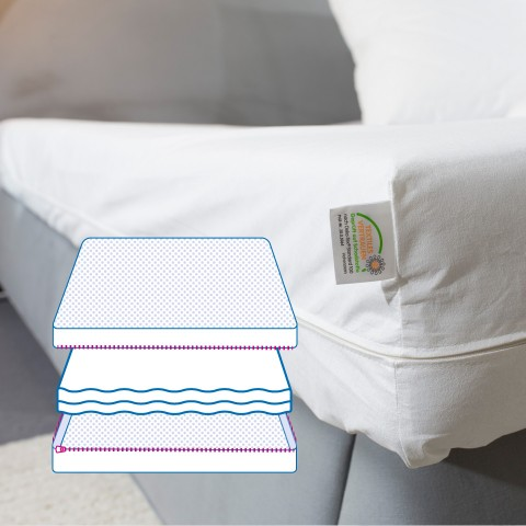 Preventsoft Encasing Boxspringbett Matratzenbezug XXXL mit 4-Seiten-Reißverschluss